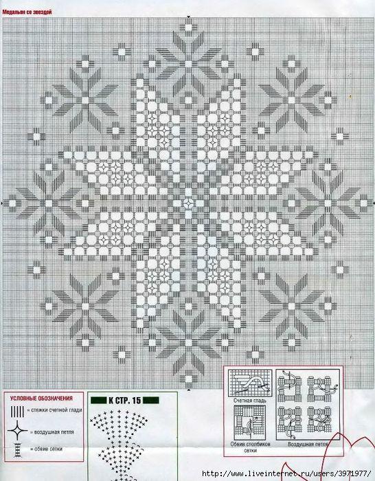 вышивка хардангер схемы